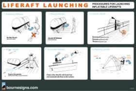 1003 maritime progress poster, vital actions after liferaft launching.